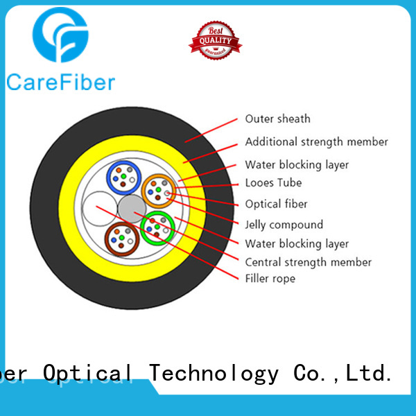 high-efficiency cable adss cable for communication
