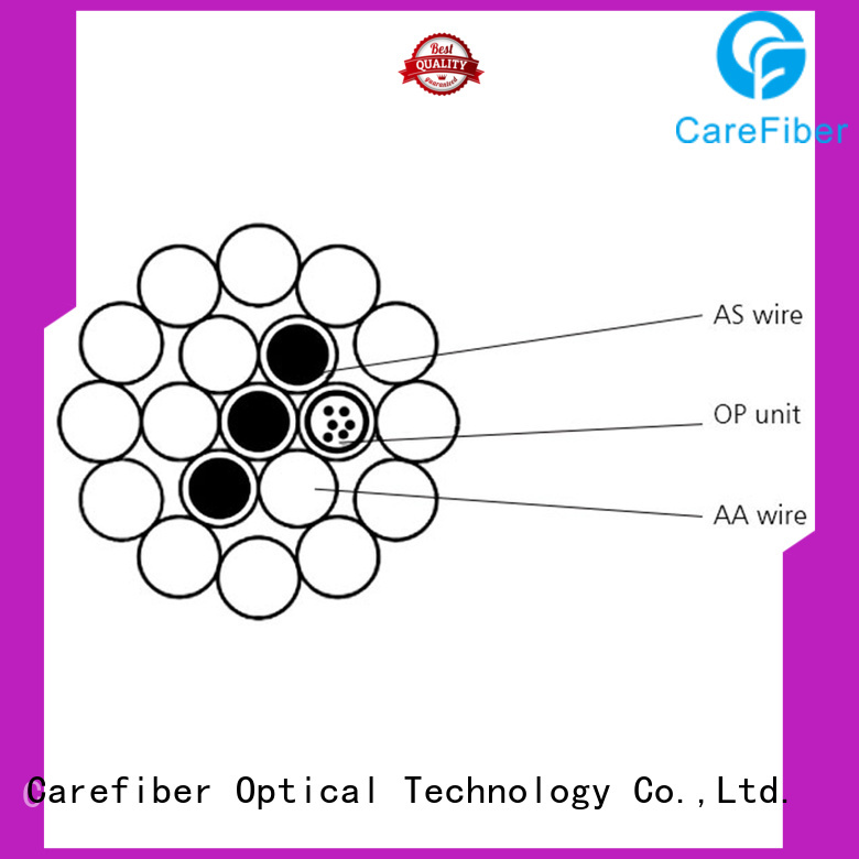Carefiber high quality optical ground wire manufacturer for wholesale