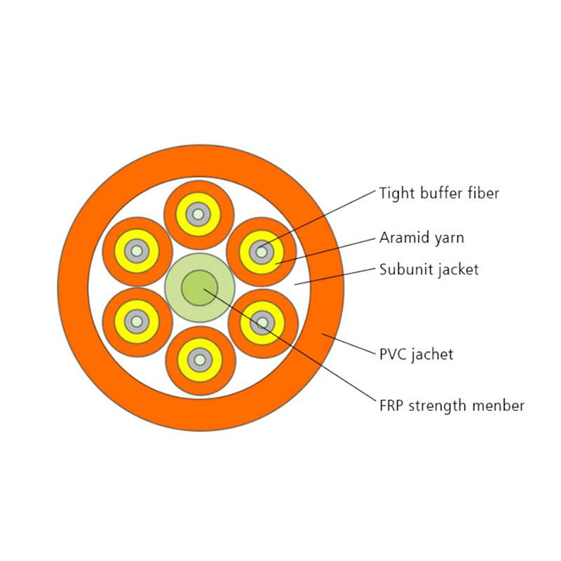 Carefiber  Array image5