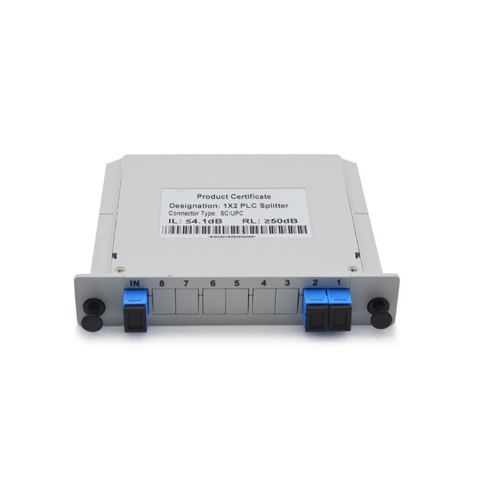 1x2 Card PLC Splitter