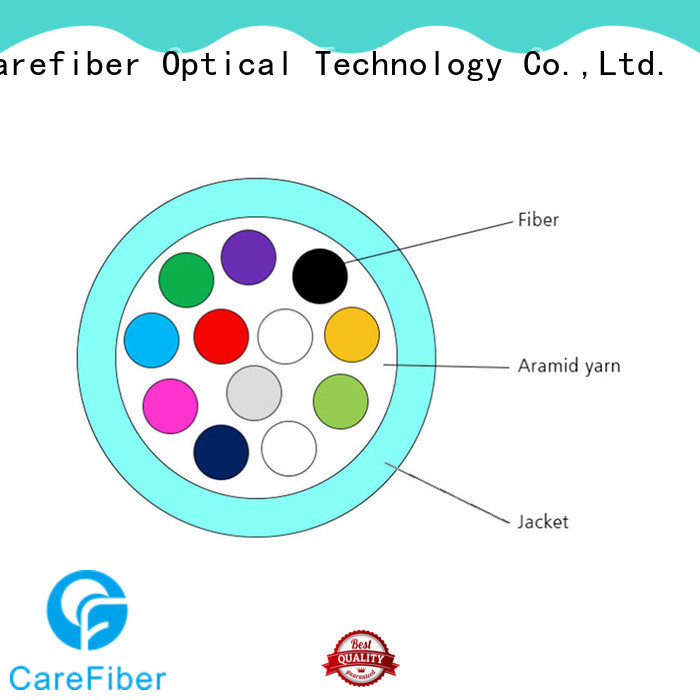Carefiber high volume single mode fiber cable maker for indoor environment