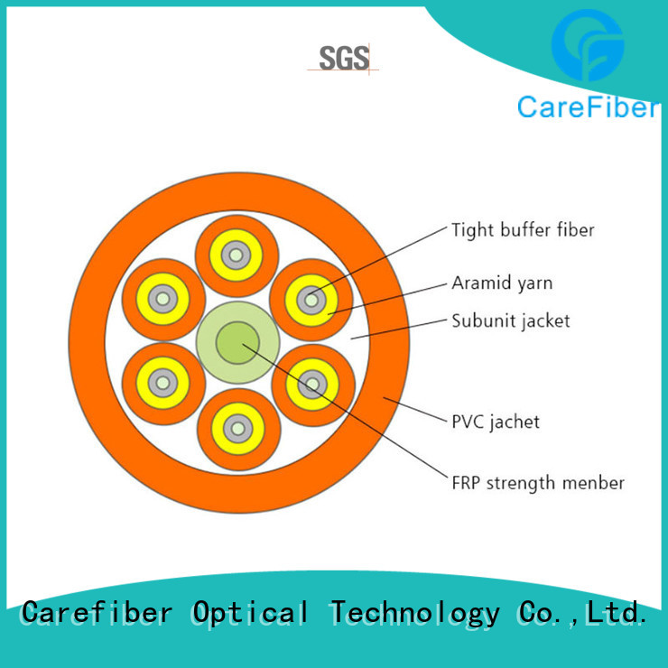 high qualityindoor cable gjbfjvwell know enterprises for building