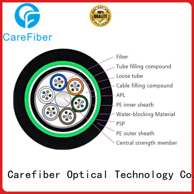 tremendous demand outdoor fiber patch cable source now for merchant