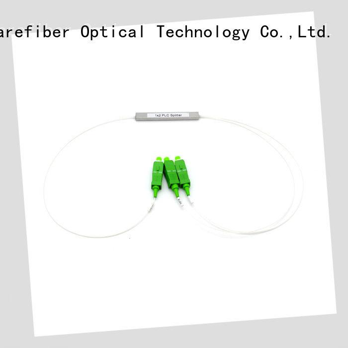 Carefiber plc fiber optic splitter types cooperation for global market