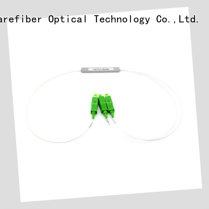 Carefiber plc fiber optic splitter types cooperation for global market