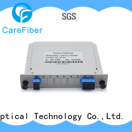 Carefiber 1x8 plc splitter trader for global market