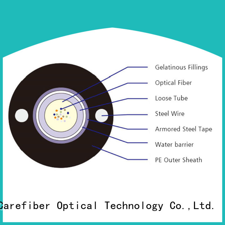 fiber optic kit gyfty wholesale for trader
