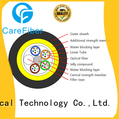 Carefiber high-efficiency self supporting telephone cable cable for communication
