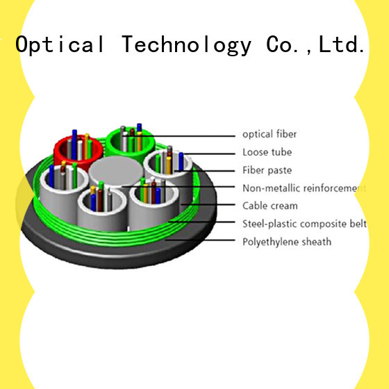 Carefiber cost-effective outdoor fiber wholesale for trader
