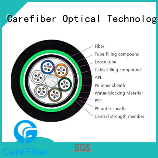 outdoor rated fiber optic cable gyfty for trader Carefiber