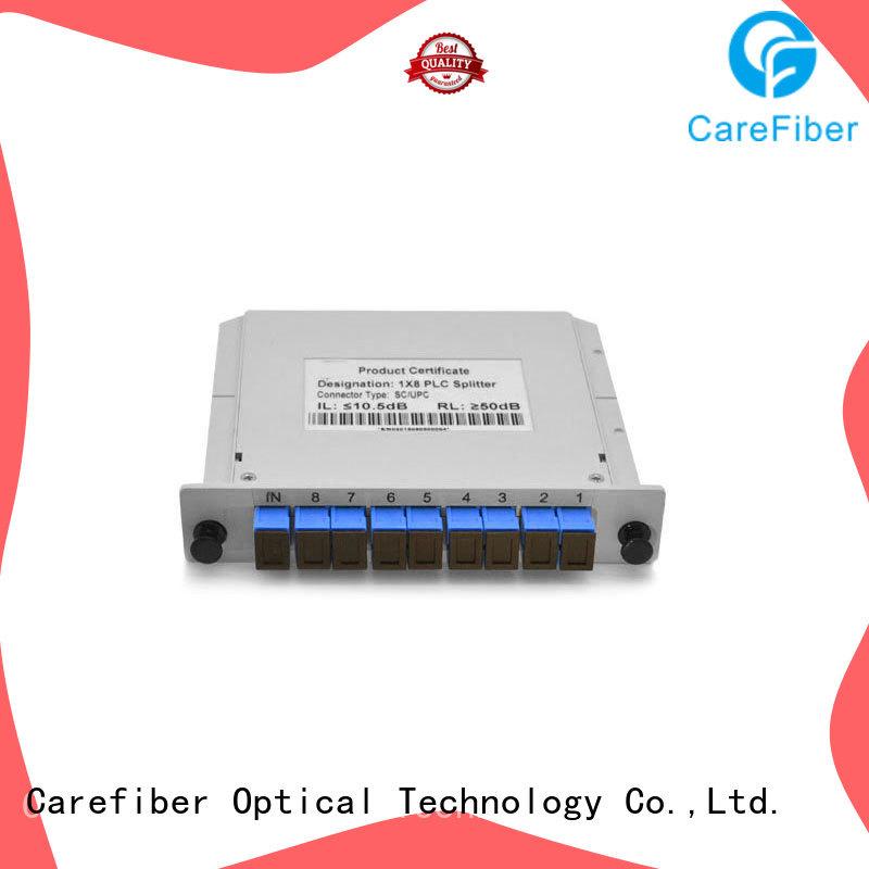 Carefiber best dual optical splitter cooperation for global market