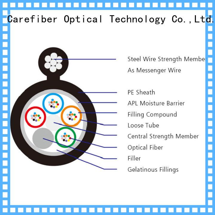 Carefiber tremendous demand outdoor multimode fiber optic cable wholesale for merchant