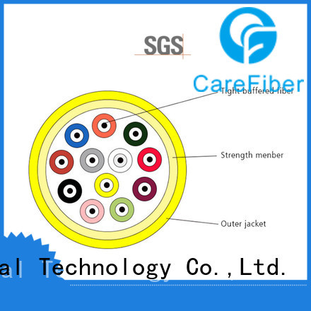 optical cable types gjbfjv for sale Carefiber