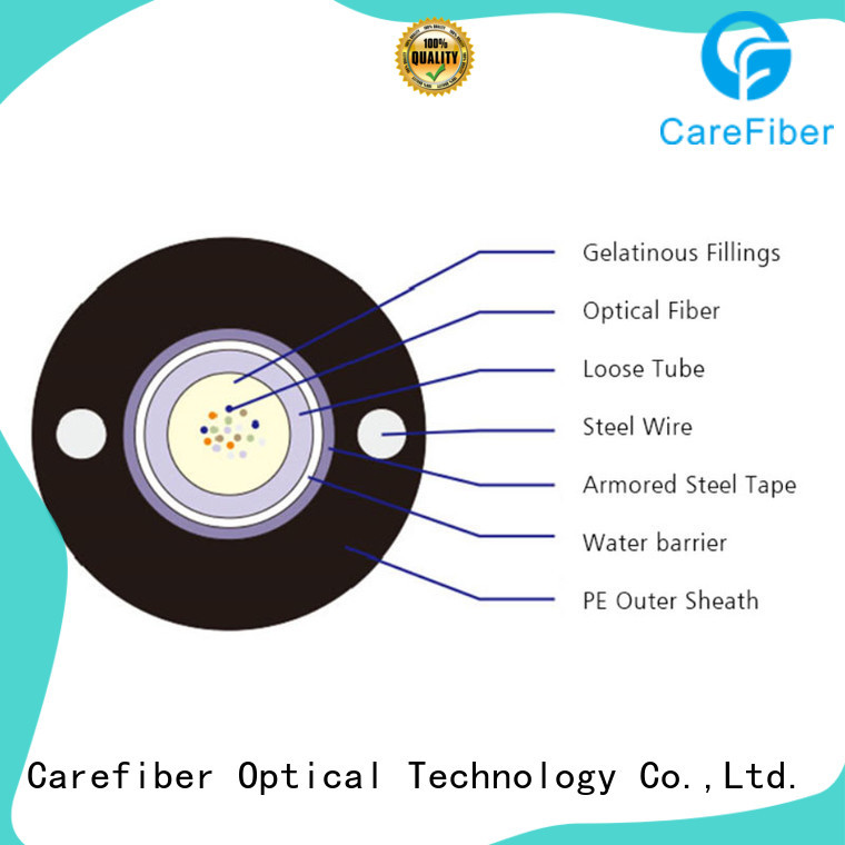 tremendous demand outdoor rated fiber optic cable source now for communication