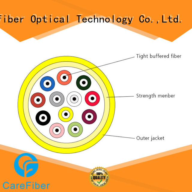 Carefiber high quality fiber optic indoor gjfv for building