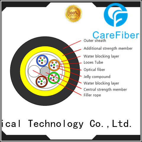 high reliability aerial fiber cable program consultation for communication