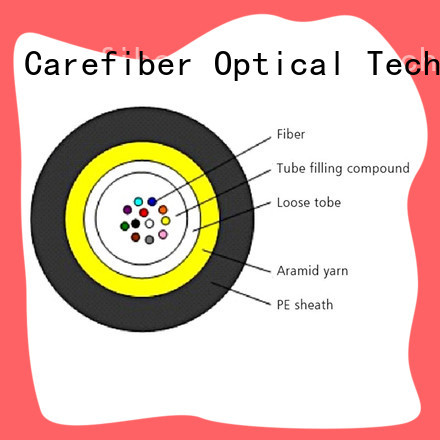 Carefiber gcyfxty fiber optic network cable great deal for importer