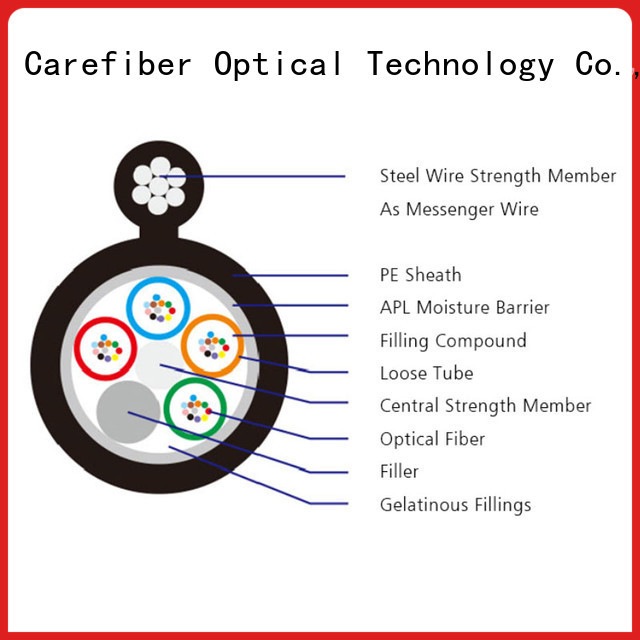 Carefiber outside plant fiber optic cable buy now for trader