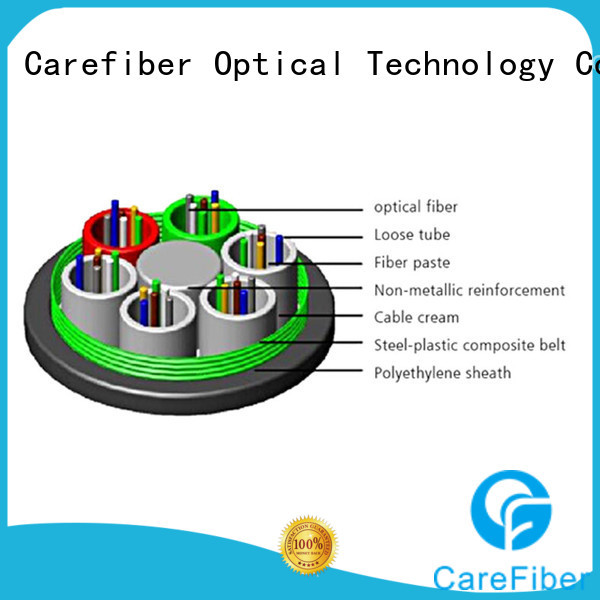 Carefiber outdoor fiber optic cable source now for trader