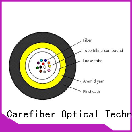 Carefiber gcyfxty fiber network cable manufacturer for importer