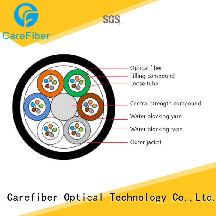 gcyfxty define optical fibre gcyfy for communication Carefiber