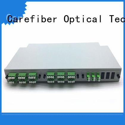 Carefiber tremendous demand fiber optic cable connectors buy now for global market