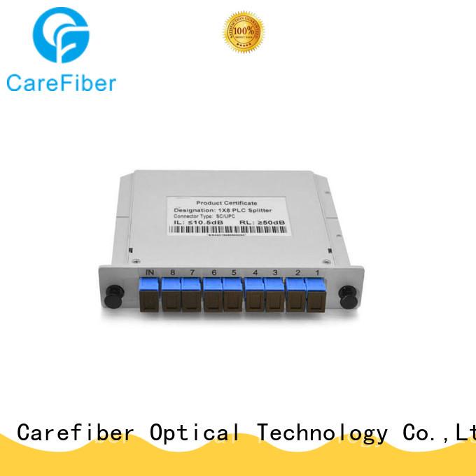 Carefiber splitte optical splitter best buy trader for global market