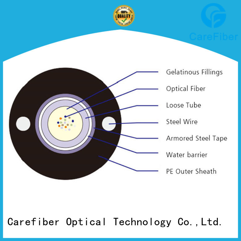 outdoor optical fiber cable gytc8s for communication Carefiber