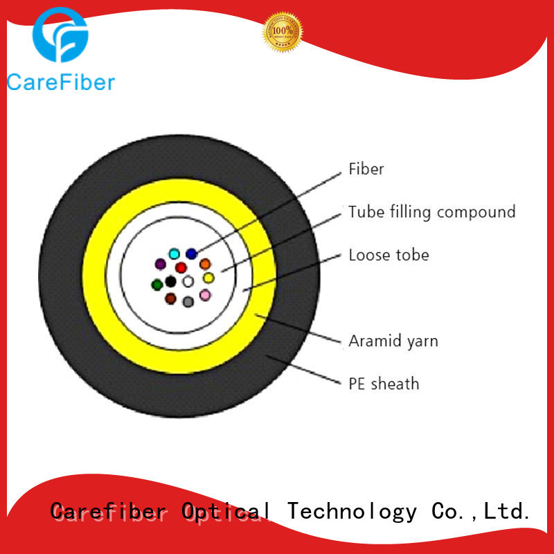 Carefiber high quality fiber optic cable reviews gcyfy for communication
