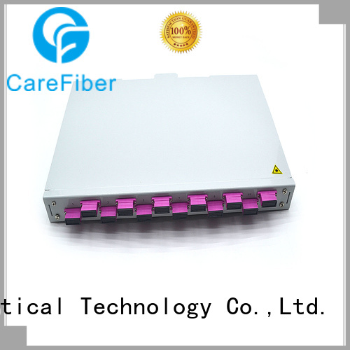 Carefiber 324 types of cables buy now for global market
