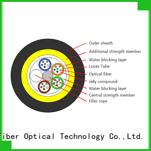 Carefiber high reliability adss fiber optic cable made in China for communication