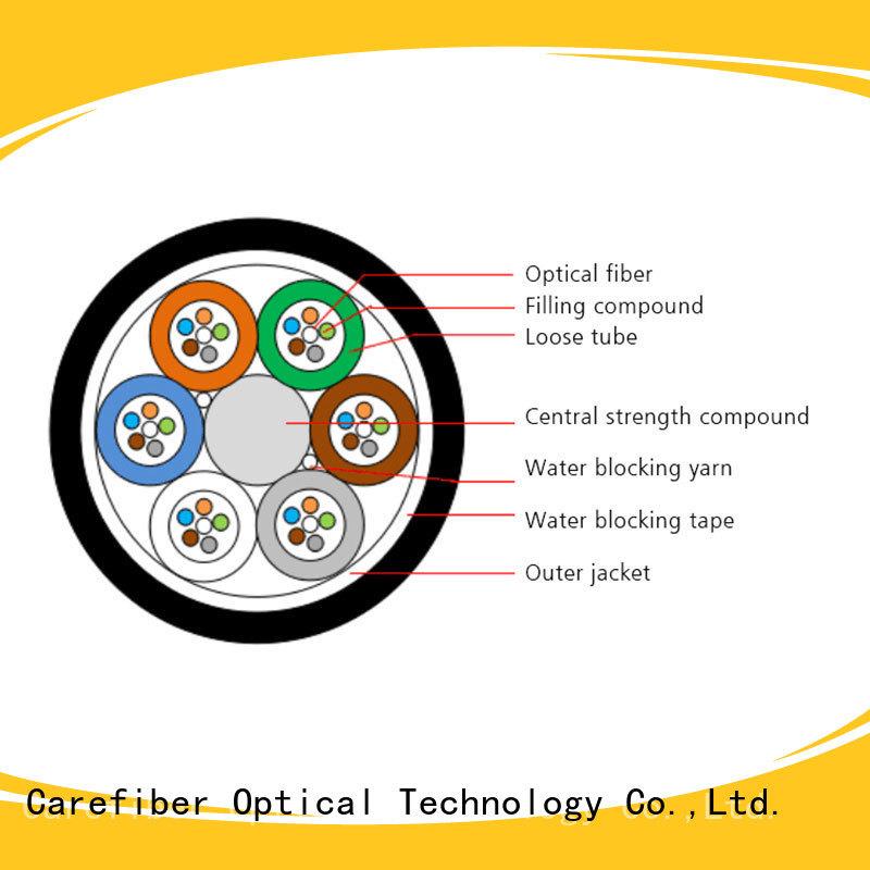 Carefiber gcyfy define optical fibre order online for overseas market