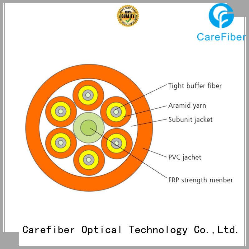 gjbfjv fiber optic material provider for indoor environment Carefiber