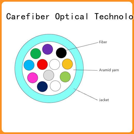 Carefiber high volume fiber optic supply maker for indoor environment
