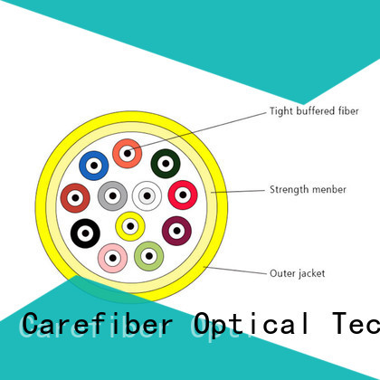 Carefiber gjbfjv cable optica well know enterprises for indoor environment