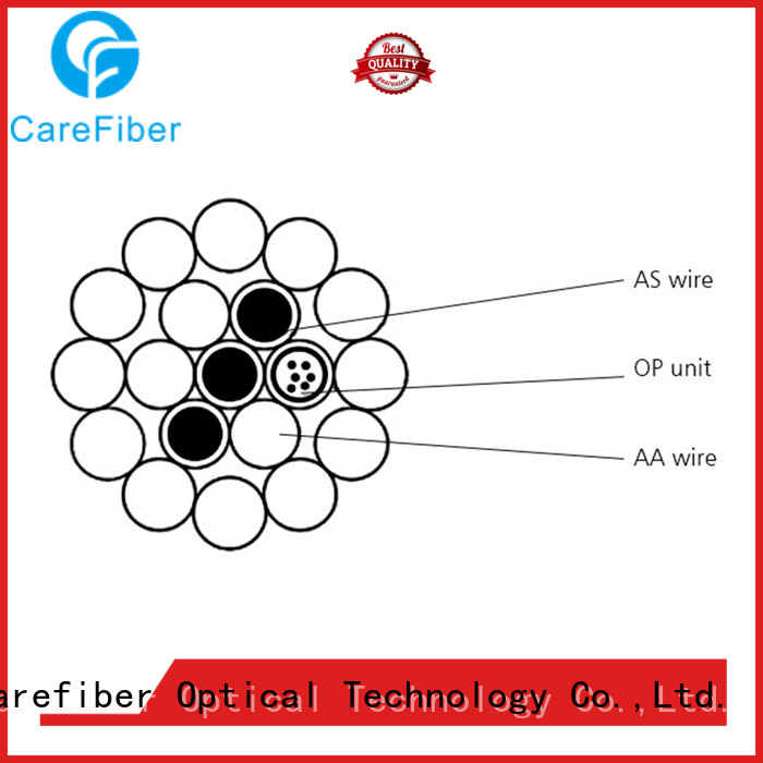 high quality opgw cable opgw order online for electric lines