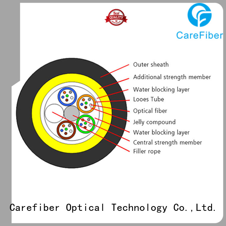 Carefiber high reliability cable adss made in China for communication