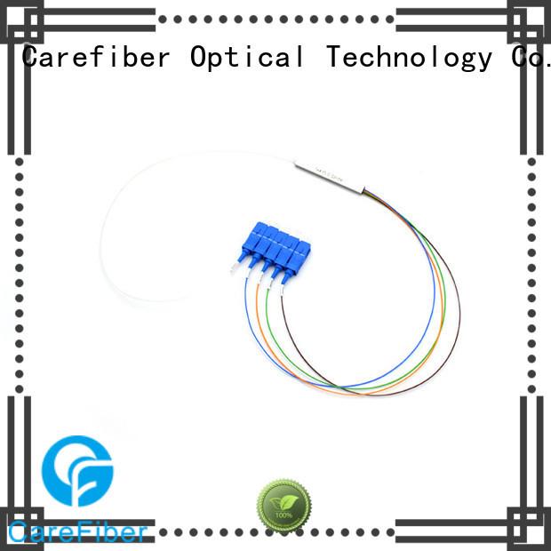 best splitter plc box cooperation for global market