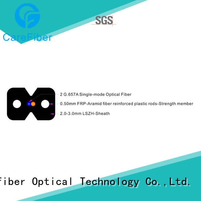 Carefiber gjyxfch china fiber optic supplier
