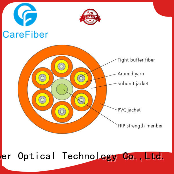 high quality optical cable types maker for indoor environment