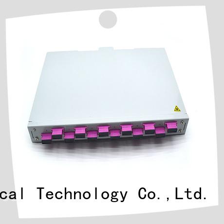 Carefiber frame optical fibre applications source now for customization