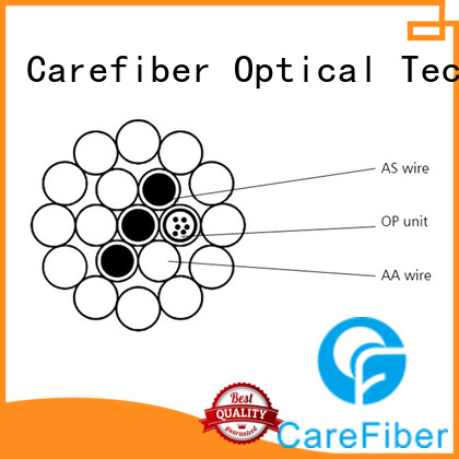 high quality overhead ground wire cableorder online for electric lines
