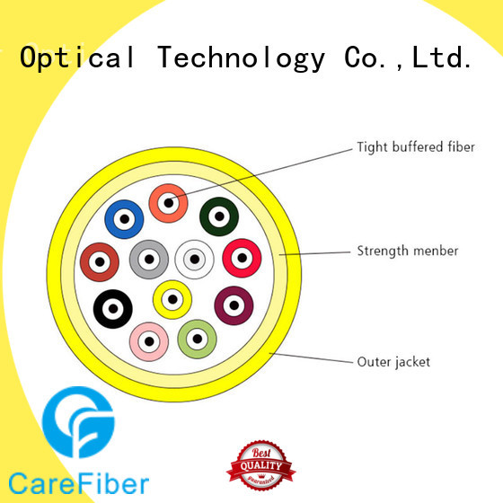 fiber optic 4 core gjfv for indoor environment Carefiber