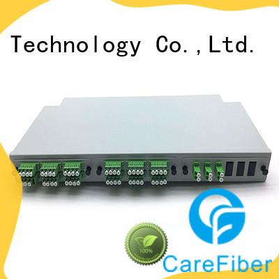 Carefiber optical fibre applications buy now for global market