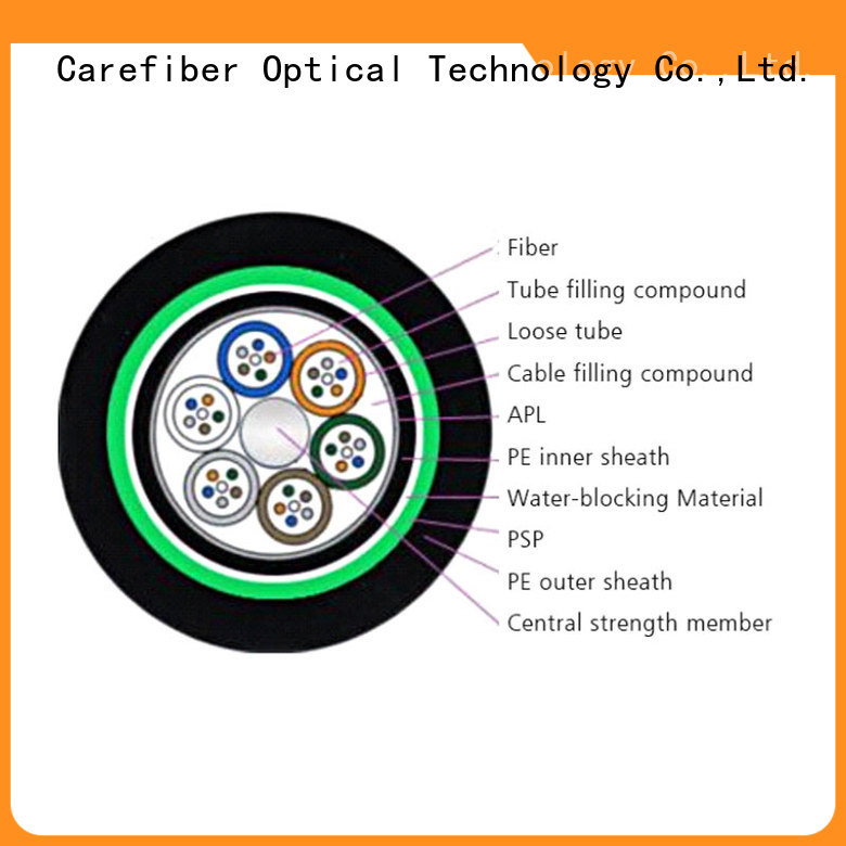Carefiber cost-effective fiber optic kit buy now for communication