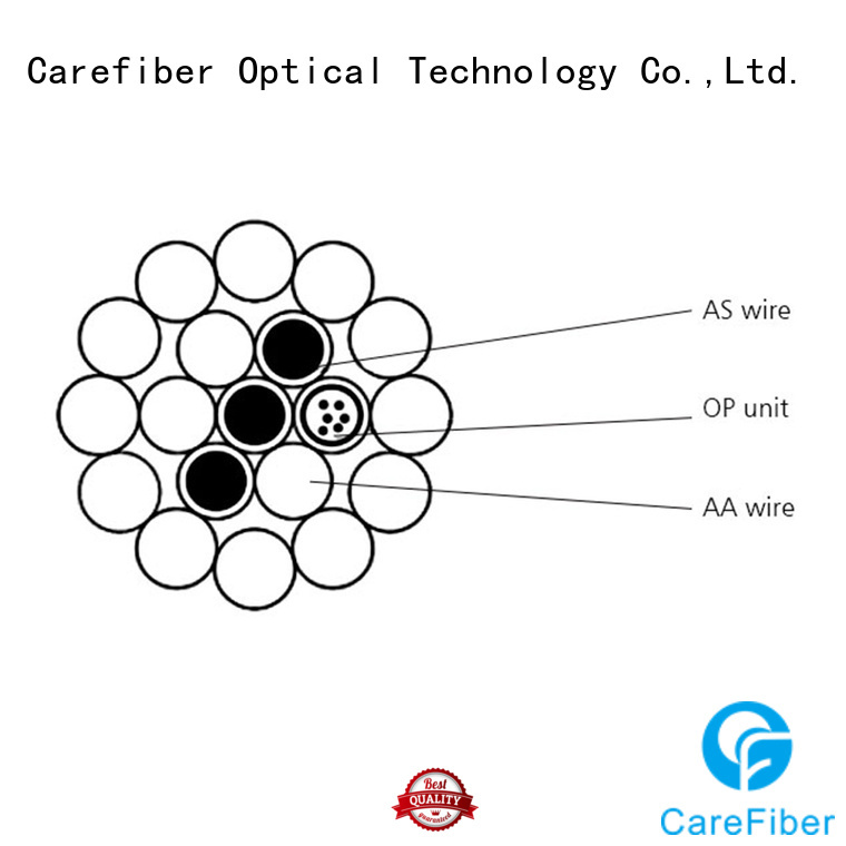 high quality opgw china manufacturer for wholesale Carefiber