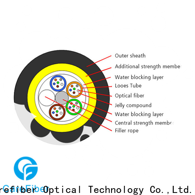 high-efficiency adss fiber optic cable adss for communication