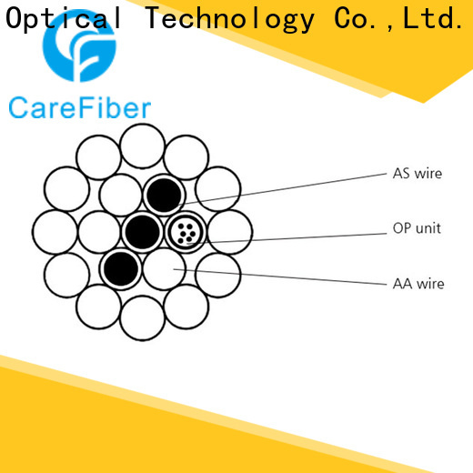 high quality optical ground wire opgw great deal for electric lines