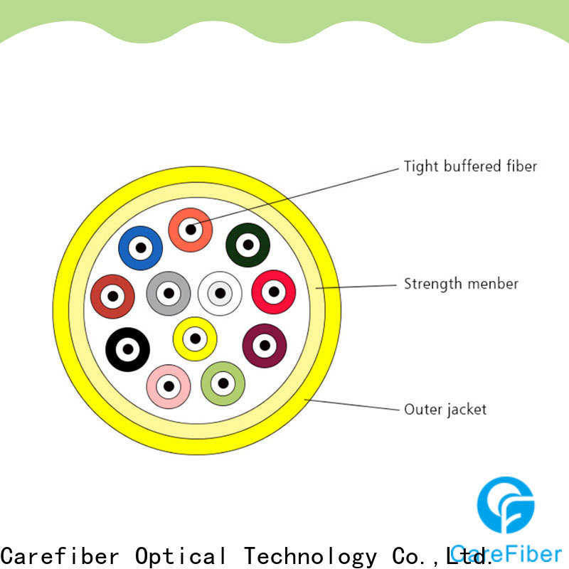 Carefiber high volume cable optica well know enterprises for sale