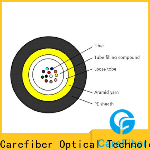 credible fiber optic network cable gcyfy manufacturer for communication